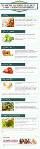 Super Ingredients for A Radiant Skin