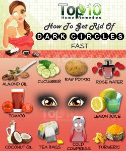 how to remove under eye dark circles