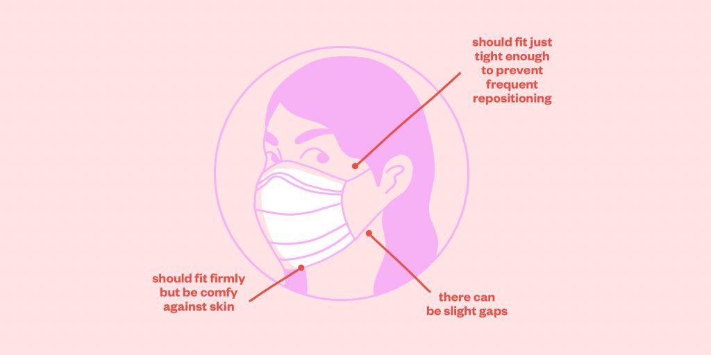 Avoid wearing a mask that is too tight